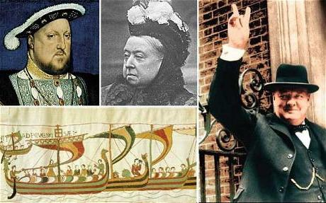 Що вивчає історія і який її зміст?