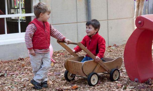 риси характеру дитини