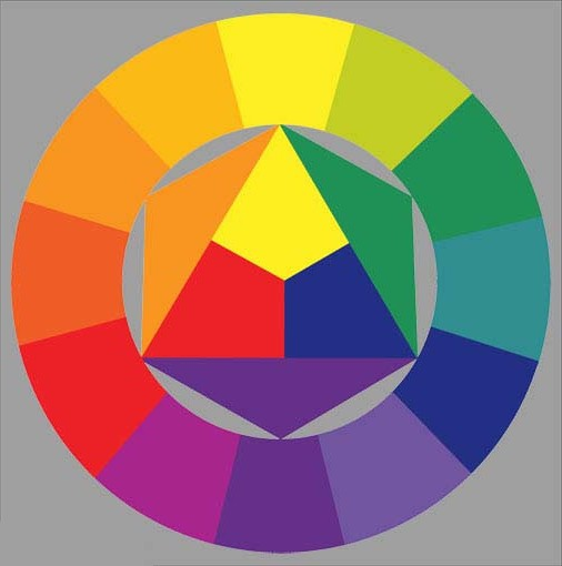 Холодні кольори в типі зовнішності