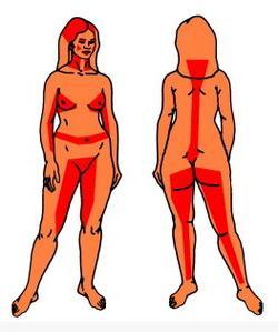ерогенні точки у жінок