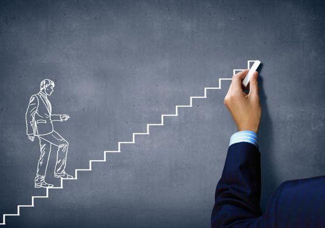 Як правильно ставити цілі в житті