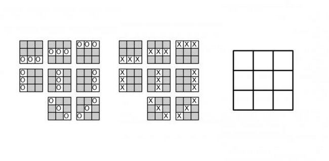 Як вигравати в хрестики-нулики? Прості і зрозумілі схеми