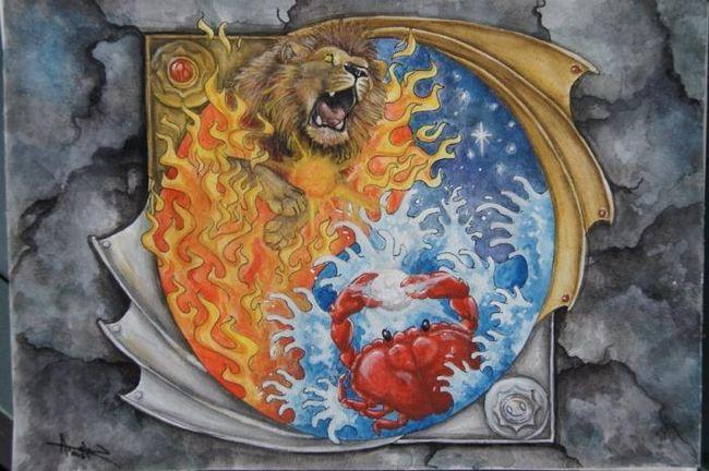 леви і раки сумісність
