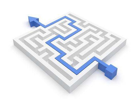 зразок бізнес плану для малого бізнесу