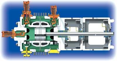 Поршневий компресор: різновиди, конструкція, принцип роботи і вибір пристрою