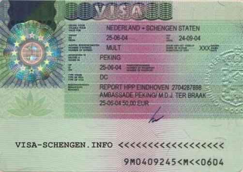 Терміни дії шенгенської візи: якими вони бувають