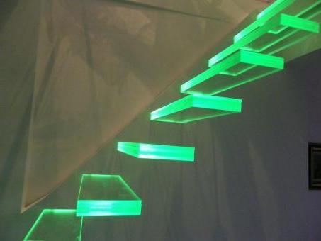 скляні сходи в інтер`єрі